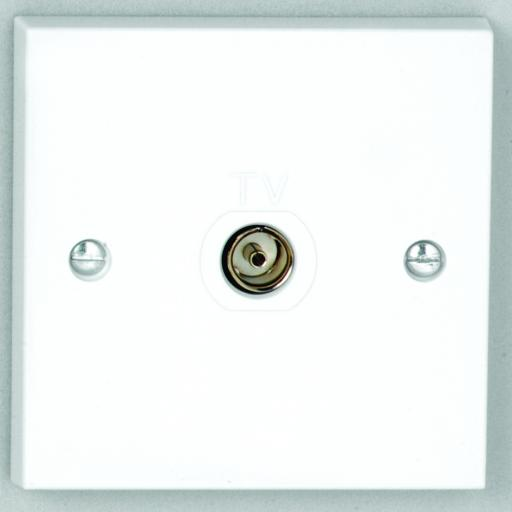 Single Co-Axial Outlet - Isolated