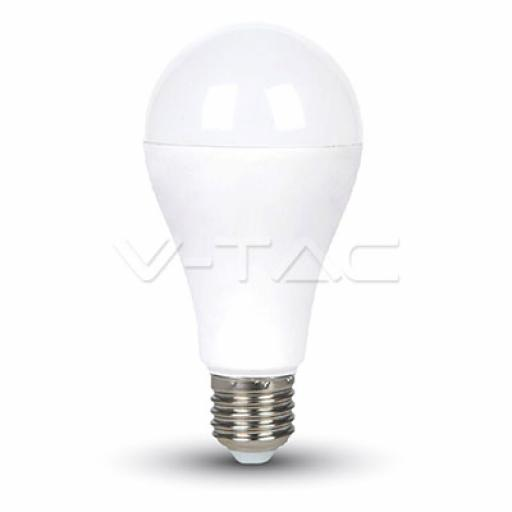 15W ES (E27) LED GLS - Warm White 2700k